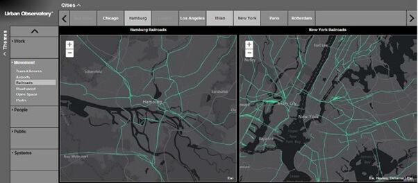 a) porównanie przemieszczania się pociągami w Hamburgu i Nowym Jorku