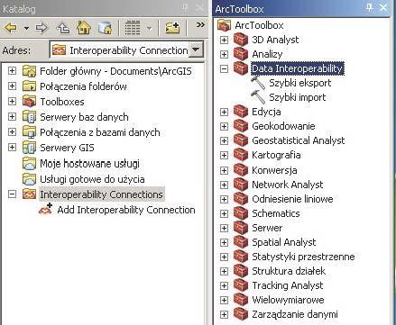 Rys. 3. Narzędzia Data Interoperability w aplikacji ArcMap