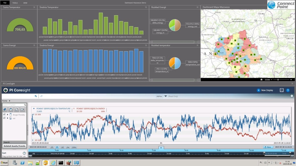 Rys. 1. Dashboard – wizualizacja danych real-time na mapie Esri