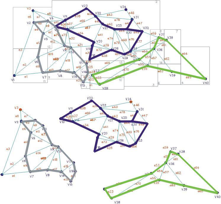Rys. 3. Optymalne cykle Hamiltona (ścieżki w planarnym grafie topologicznym dla mobilnych jednostek w procesie transportu odpadów) w wybranym wariancie obliczeniowym. Opracowanie własne.