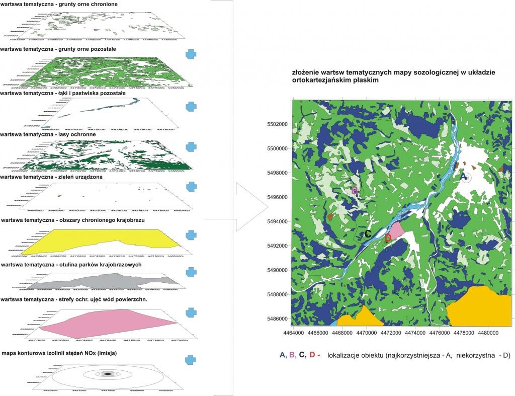 Rys. 1. Złożenie mapy konturowej izolinii stężeń maksymalnych dla dwutlenku azotu na podkładzie wybranych warstw mapy sozologicznej (podobszary), dla lokalizacji A, B, C, D.