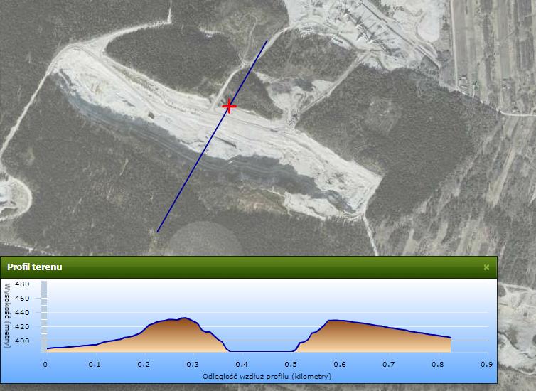 Rys. 4. Profil terenu na portalu prezentacyjnym.