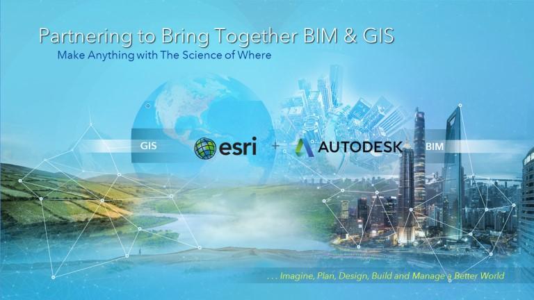 Rys. 1. Partnerstwo Esri i Autodesk, zapowiedziane po raz pierwszy w 2017 roku, stanowiło ważny krok w kierunku rozwiązywania niektórych problemów związanych z integracją BIM-GIS przez multidyscyplinarny zespół fachowców.