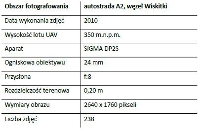 Tab. 3. Parametry aparatu i wybrane parametry lotu dla obszaru węzła Wiskitki na autostradzie A2.