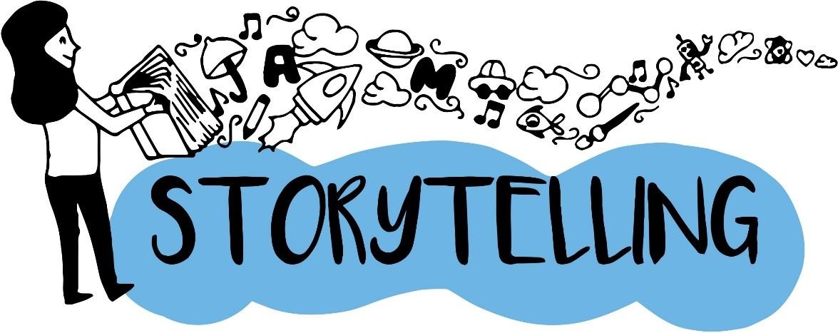 Rys1_storytelling