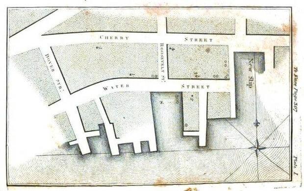 Rys. 4. Valentine Seaman, badanie przyczyny występowania żółtej febry w Nowym Jorku, w Medical Repository, 1797. (Brian Altonen).